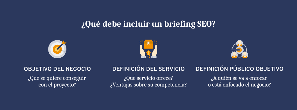Partes a incluir en un briefing SEO