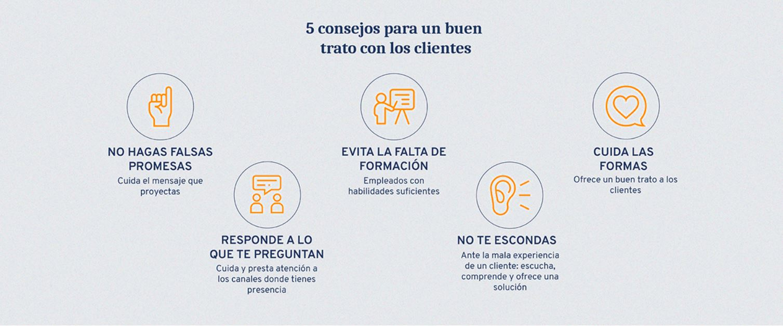 Infografía sobre los 5 errores más comunes del trato con clientes.