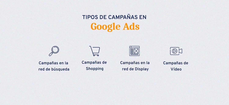 Tipos de campañas en Google Ads.
