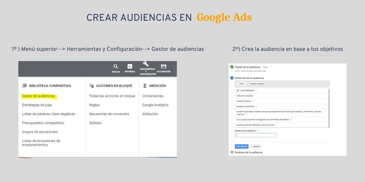 imagen que explica cómo crear audiencias de remarketing en google ads