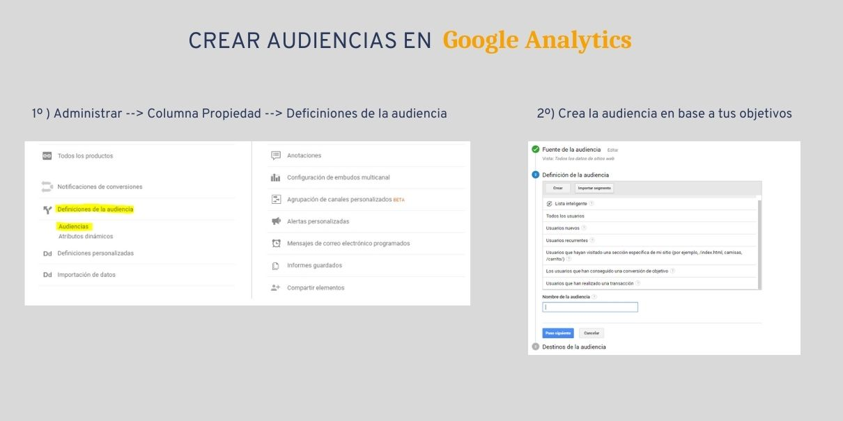 imagen que explica cómo crear audiencias de remarketing en analytics